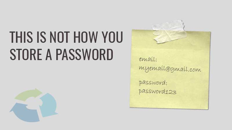 Sticky notes and passwords don't mix!