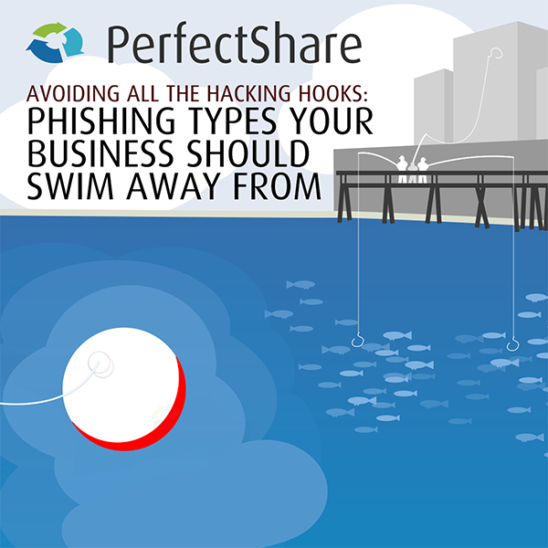 Phishing types your business should swim away from (INFOGRAPHIC)