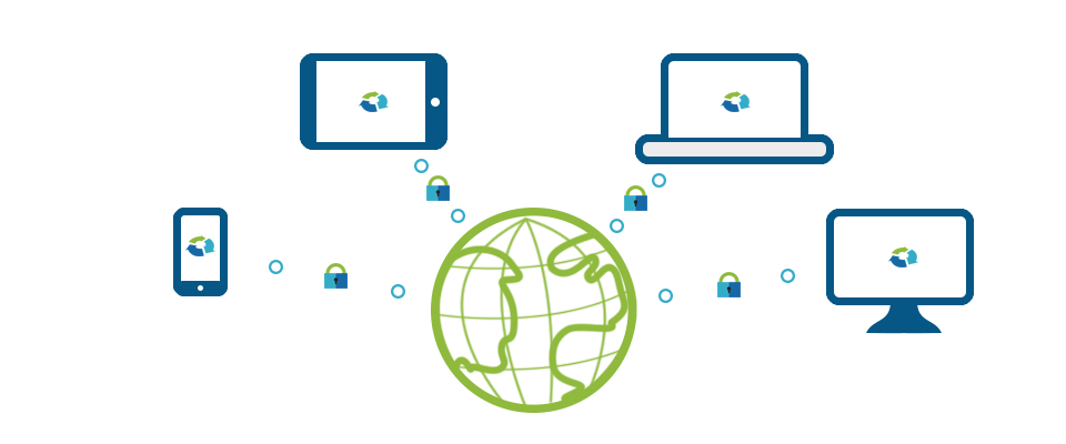 PerfectShare offers completely safe and secure internet transactions of your data, on any device, at any location, globally.